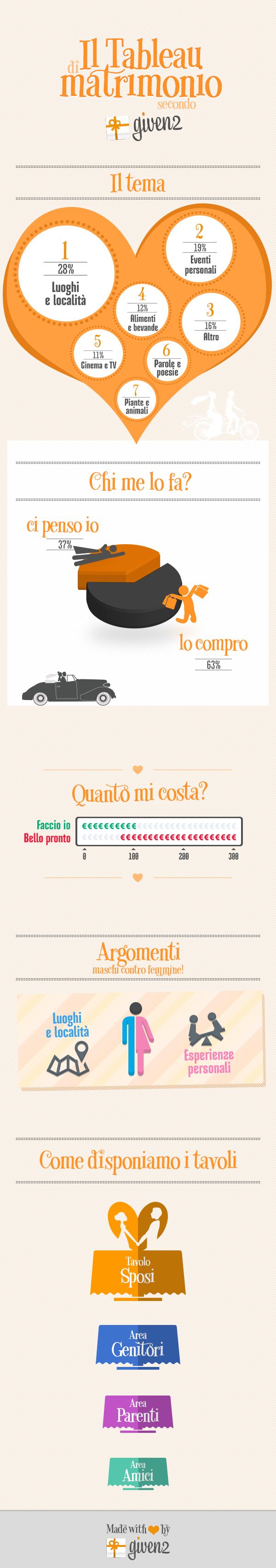 tableau matrimonio infografica given2